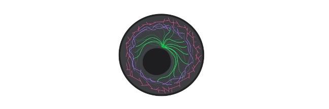 Cytoskeleton - Research Tweet