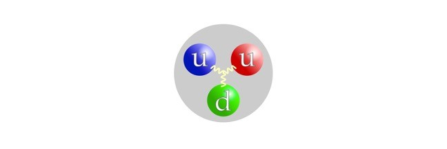 Classification of Matter- Definition, Types, and Examples