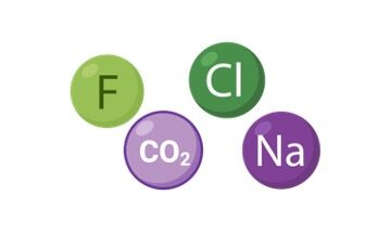 Oxidation, Oxidation Definition, What is Oxidation, Oxidation Classification, Oxidation Examples,