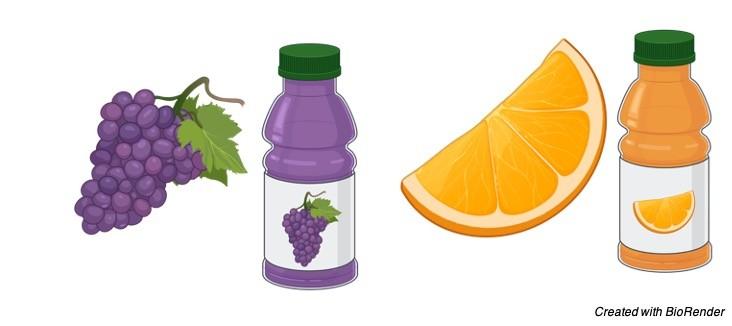 citric acid - research tweet 1