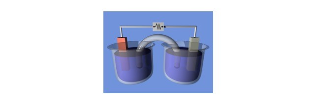electrochemical cell, electrochemical cell diagram, what is electrochemical cell, electrochemical, Cell