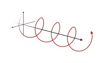 Electromagnetic Waves, Electromagnetic Waves Definition, Electromagnetic Waves Examples, What is Electromagnetic Waves,