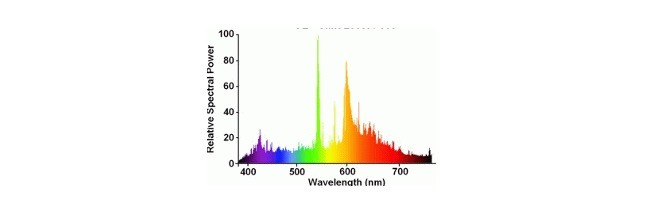 Emission Spectrum, atomic Emission Spectrum, hydrogen Emission Spectrum,