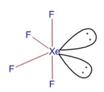 Orbital Hybridization- sp1, sp2, and sp3 Hybridization, Examples 1.3