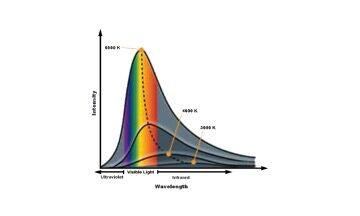 Planck Quantum Theory, max Planck Quantum Theory, Quantum Theory,